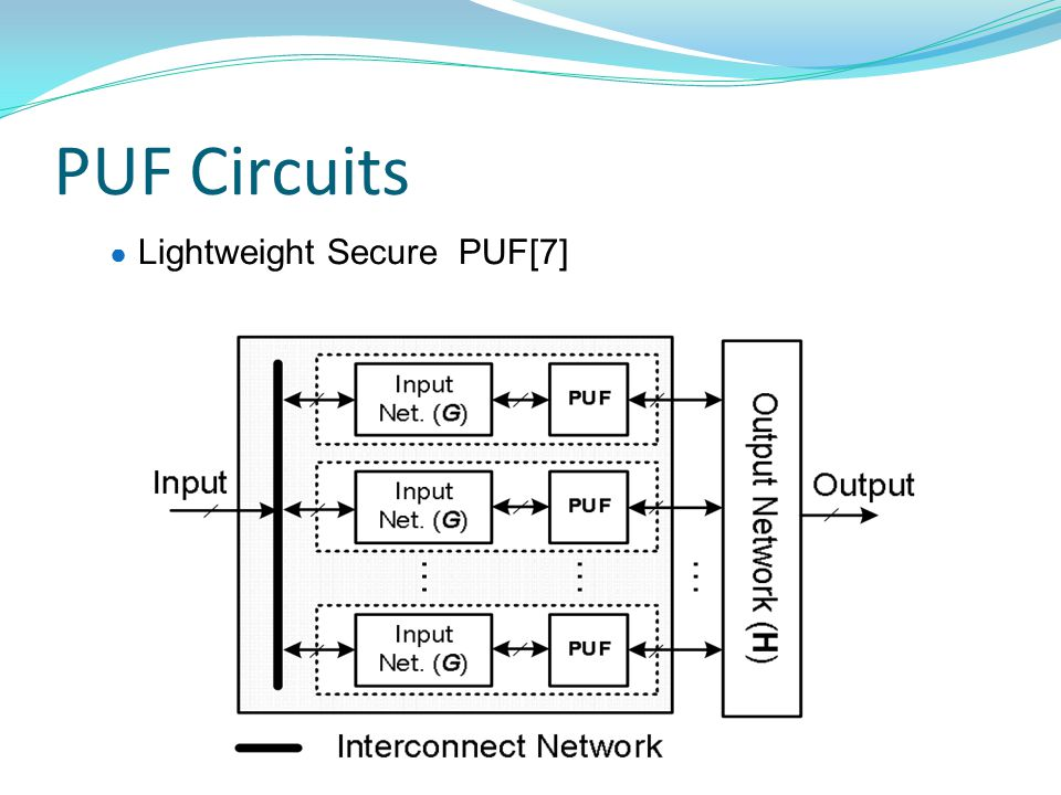 PUF Circuits Lightweight Secure PUF[7]